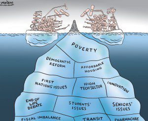 An illustration of an iceberg with a woman wearing a niqab at the top. Under the water the iceberg is divided into other issues.