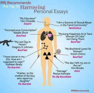 An infographic with a list of 10 personal essays