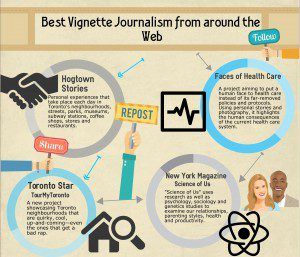 Illustration listing different vignette journalism projects