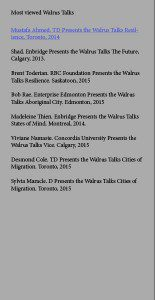 A list of The Walrus talks that were the most viewed