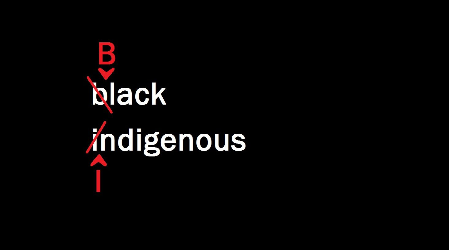 Capitalized Indigenous and Black